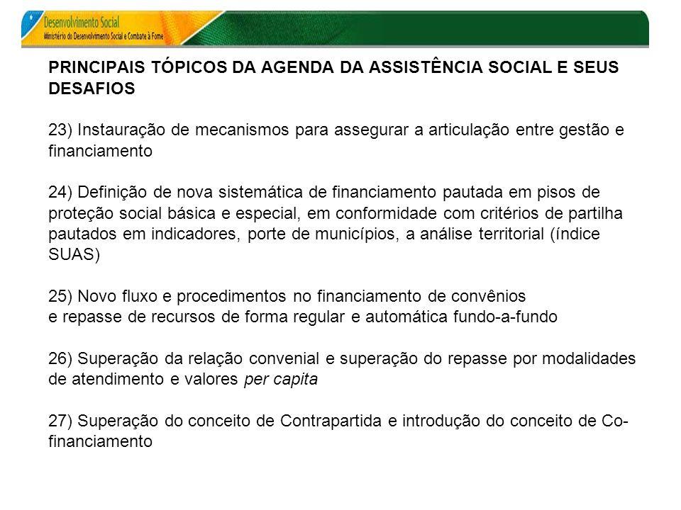 PRINCIPAIS TÓPICOS DA AGENDA DA ASSISTÊNCIA SOCIAL E SEUS DESAFIOS 23) Instauração de mecanismos para assegurar a articulação entre gestão e financiam
