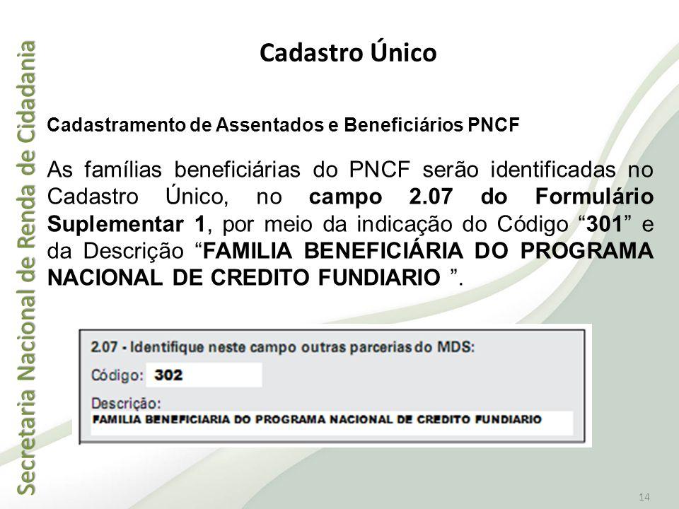 Secretaria Nacional de Renda de Cidadania Secretaria Nacional de Renda de Cidadania 14 Cadastramento de Assentados e Beneficiários PNCF As famílias be