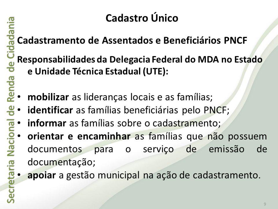 Secretaria Nacional de Renda de Cidadania Secretaria Nacional de Renda de Cidadania 9 Cadastramento de Assentados e Beneficiários PNCF Responsabilidad