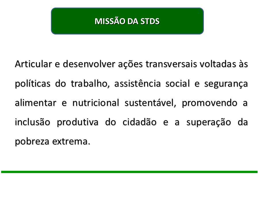 MISSÃO DA STDS Articular e desenvolver ações transversais voltadas às políticas do trabalho, assistência social e segurança alimentar e nutricional su