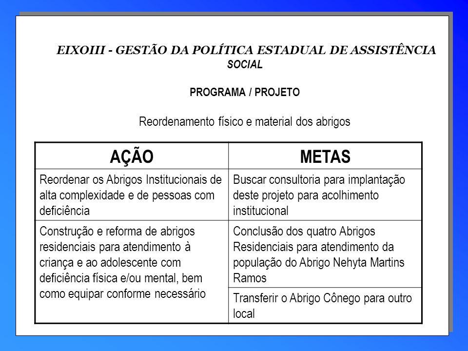 EIXOIII - GESTÃO DA POLÍTICA ESTADUAL DE ASSISTÊNCIA SOCIAL PROGRAMA / PROJETO Reordenamento físico e material dos abrigos AÇÃOMETAS Reordenar os Abri