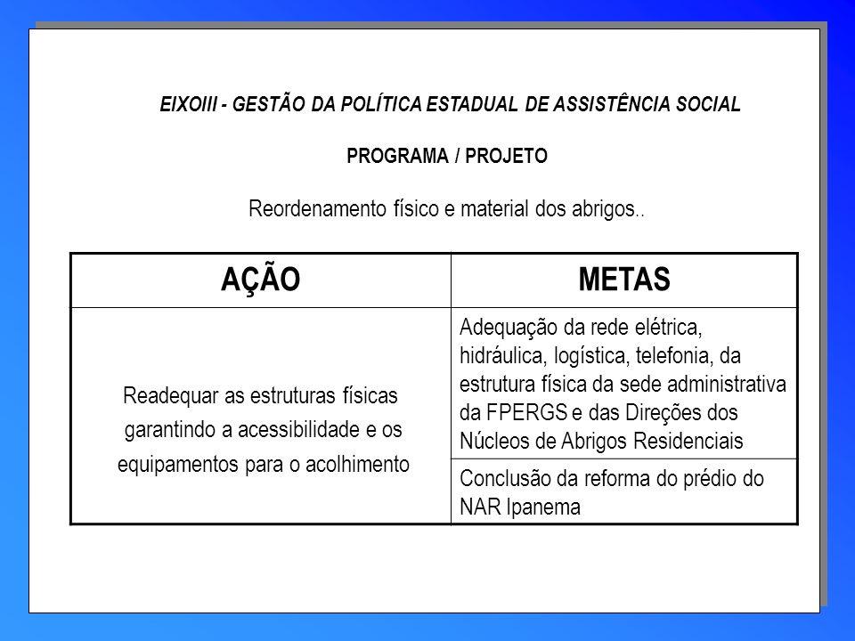 EIXOIII - GESTÃO DA POLÍTICA ESTADUAL DE ASSISTÊNCIA SOCIAL PROGRAMA / PROJETO Reordenamento físico e material dos abrigos.. AÇÃOMETAS Readequar as es