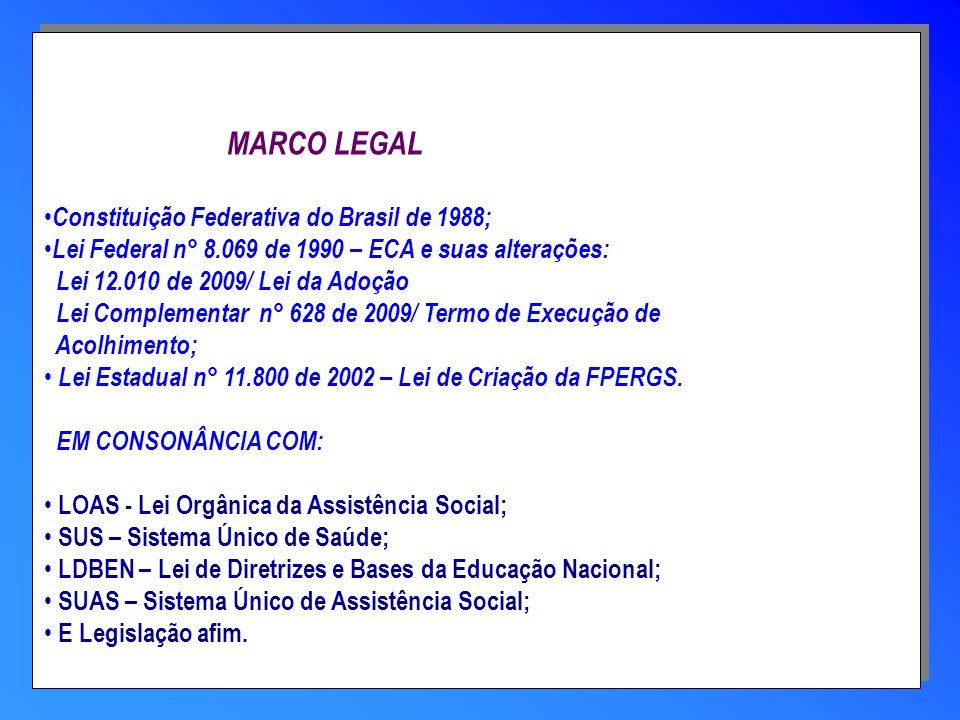 MARCO LEGAL Constituição Federativa do Brasil de 1988; Lei Federal n° 8.069 de 1990 – ECA e suas alterações: Lei 12.010 de 2009/ Lei da Adoção Lei Com