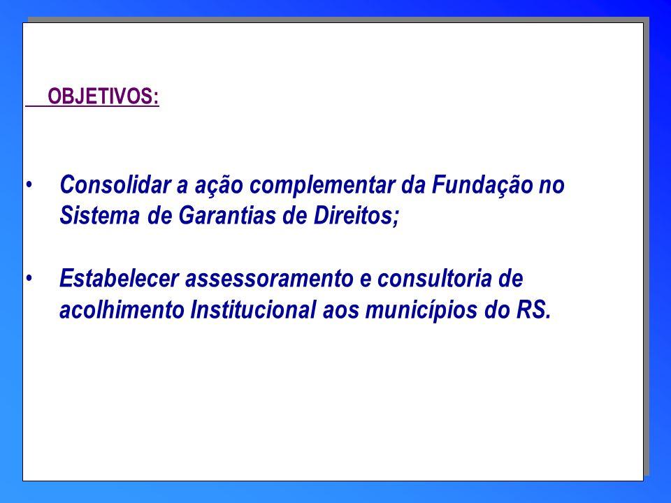 OBJETIVOS: Consolidar a ação complementar da Fundação no Sistema de Garantias de Direitos; Estabelecer assessoramento e consultoria de acolhimento Ins