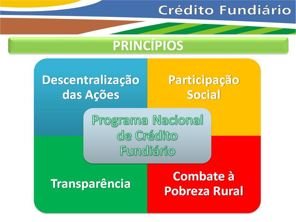 1 – O agricultor indica o imóvel e apresenta declaração/comprovante de atividade rural; 2 – Avaliação Técnica do Imóvel; 3 – Avaliação do enquadramento e viabilidade do Projeto Técnico pelo Conselho Municipal de Desenvolvimento Rural; 4 – Encaminhamento da proposta à UTE/MDA; 5 – Análise da proposta e encaminhamento à Câmara Técnica; 6 – Análise da proposta e retorno à UTE/MDA; 7 – Se aprovada, a proposta é encaminhada para o Banco.
