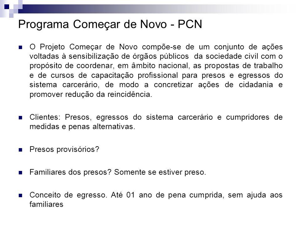 Programa Começar de Novo - PCN O Projeto Começar de Novo compõe-se de um conjunto de ações voltadas à sensibilização de órgãos públicos da sociedade c
