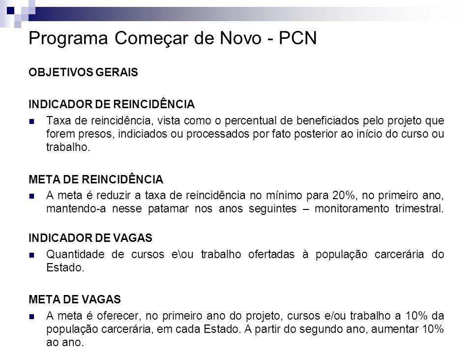 Programa Começar de Novo - PCN OBJETIVOS GERAIS INDICADOR DE REINCIDÊNCIA Taxa de reincidência, vista como o percentual de beneficiados pelo projeto q