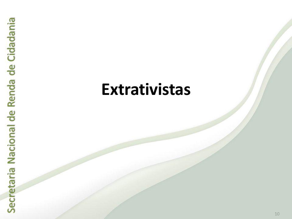 Secretaria Nacional de Renda de Cidadania Secretaria Nacional de Renda de Cidadania 10 Extrativistas
