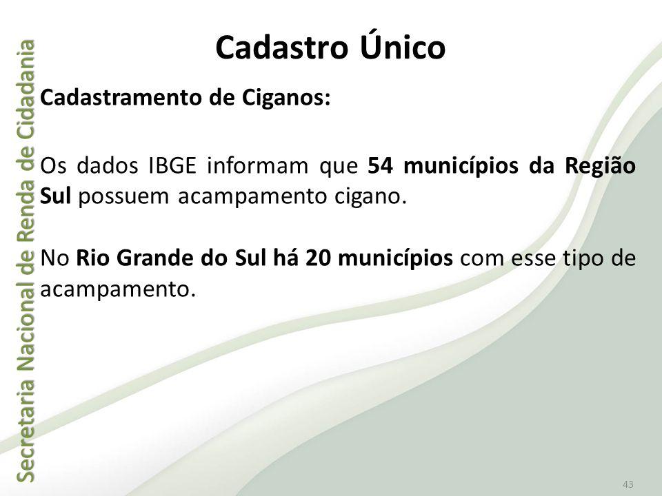 Secretaria Nacional de Renda de Cidadania Secretaria Nacional de Renda de Cidadania 43 Cadastro Único Cadastramento de Ciganos: Os dados IBGE informam