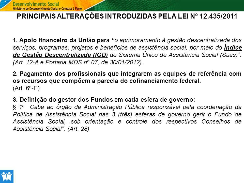 PRINCIPAIS ALTERAÇÕES INTRODUZIDAS PELA LEI Nº 12.435/2011 1. Apoio financeiro da União para o aprimoramento à gestão descentralizada dos serviços, pr