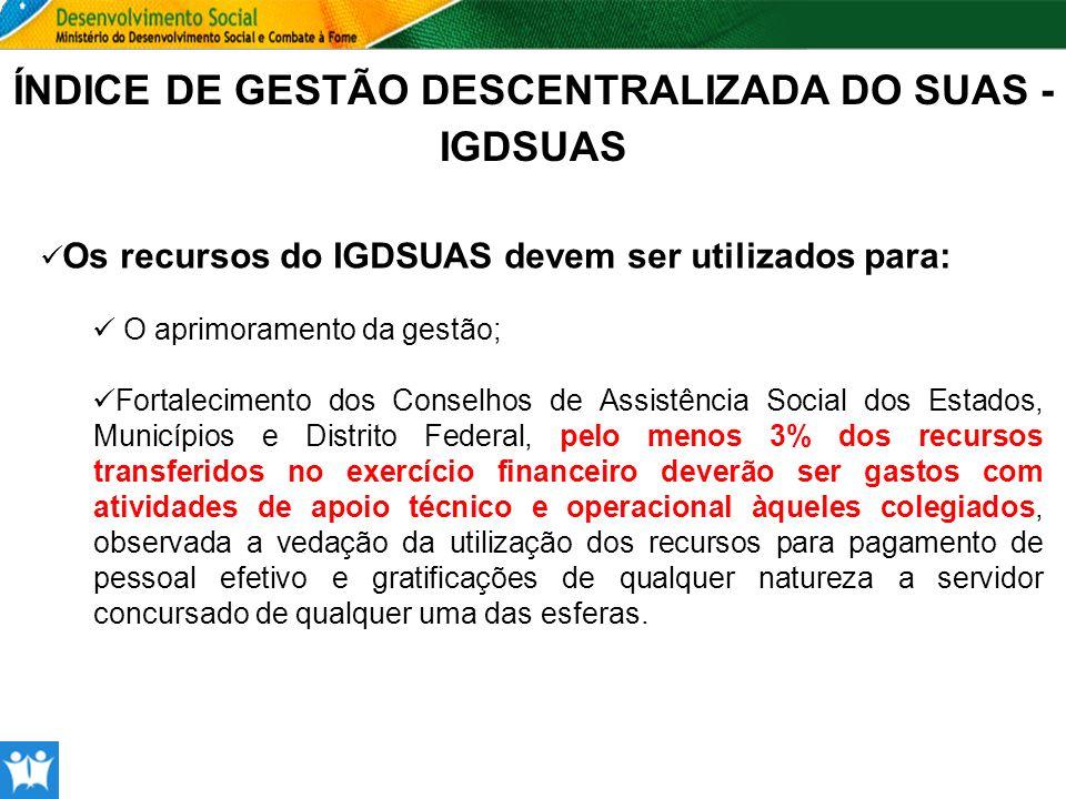 ÍNDICE DE GESTÃO DESCENTRALIZADA DO SUAS - IGDSUAS Os recursos do IGDSUAS devem ser utilizados para: O aprimoramento da gestão; Fortalecimento dos Con