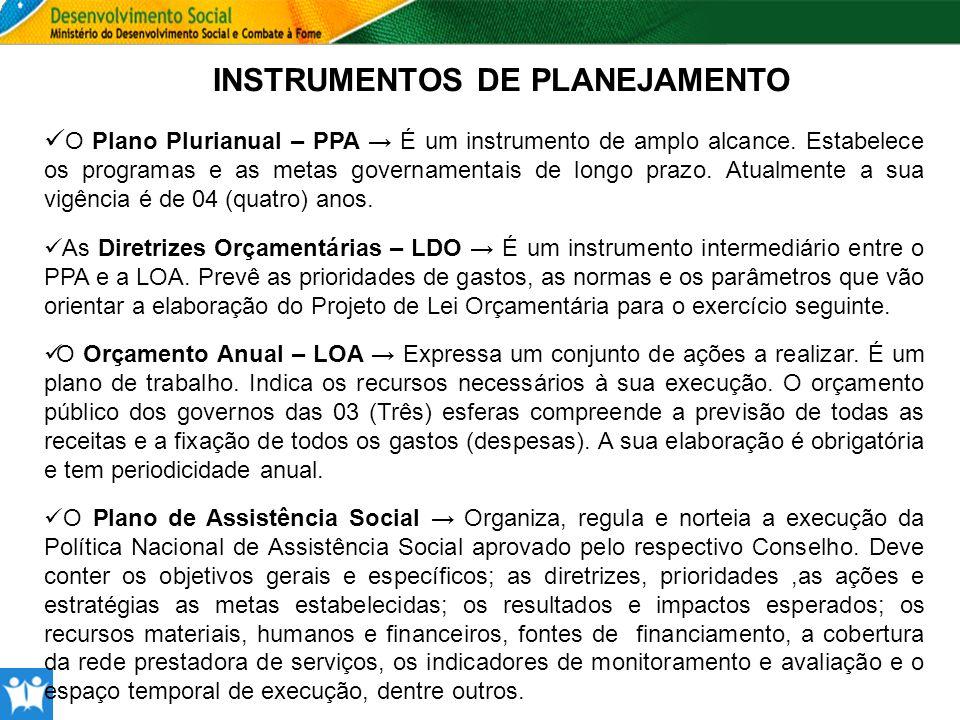 INSTRUMENTOS DE PLANEJAMENTO O Plano Plurianual – PPA É um instrumento de amplo alcance. Estabelece os programas e as metas governamentais de longo pr