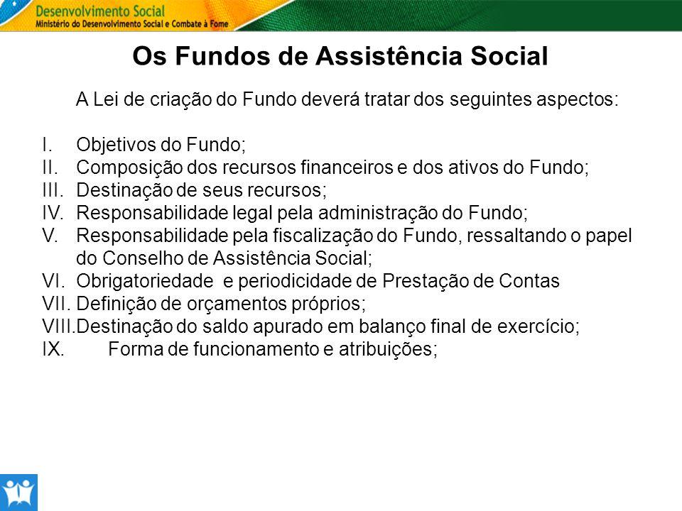 Os Fundos de Assistência Social A Lei de criação do Fundo deverá tratar dos seguintes aspectos: I.Objetivos do Fundo; II.Composição dos recursos finan