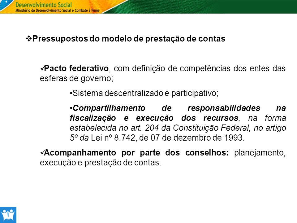 Pressupostos do modelo de prestação de contas Pacto federativo, com definição de competências dos entes das esferas de governo; Sistema descentralizad
