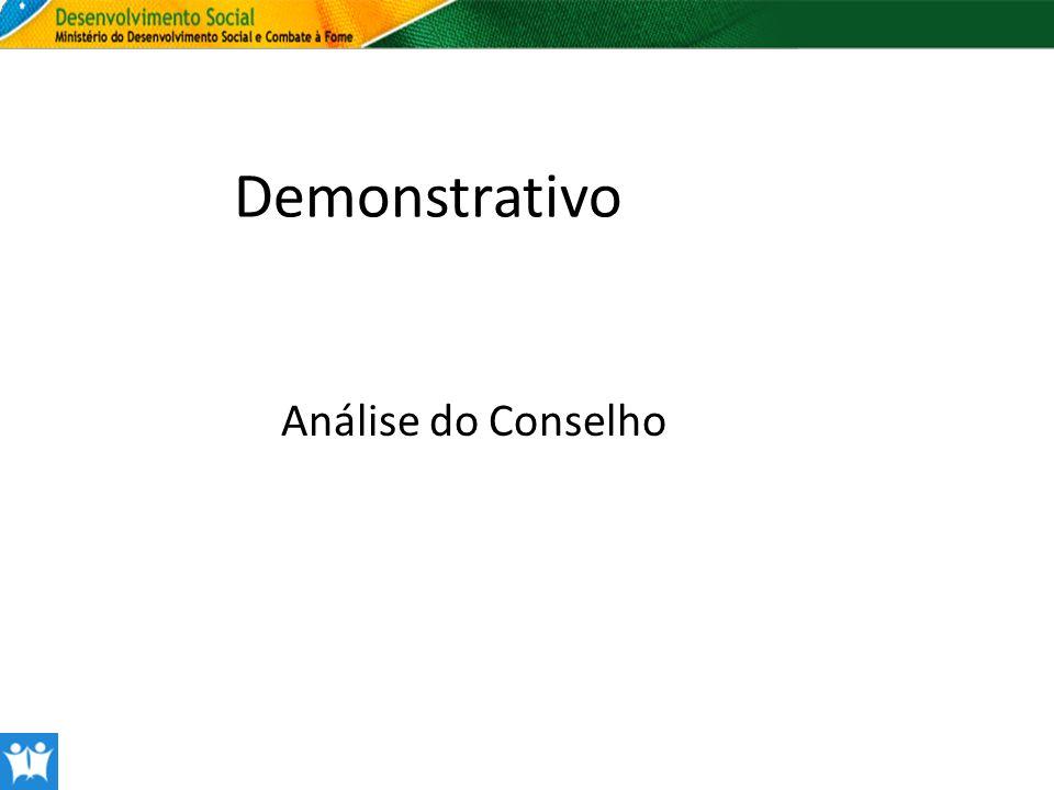 Análise do Conselho Demonstrativo