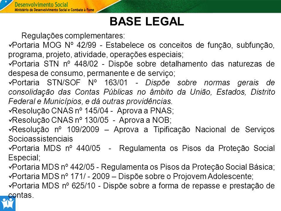 OBSERVAÇÕES IMPORTANTES: O cálculo dos 60% deverá ser feito de acordo com cada nível de Proteção Social (Básica e Especial), exceto os recursos do PROJOVEM (Lei nº 11.692, de 10 de junho de 2008); As orientações do Art.