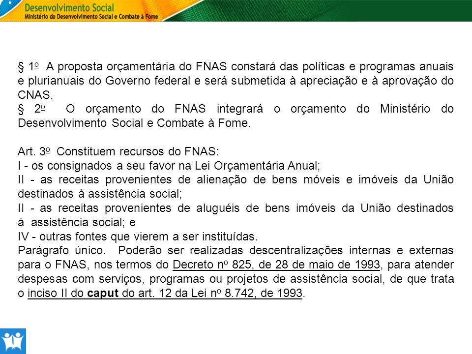 § 2º O Orçamento do Fundo Municipal de Assistência Social – FMAS integrará o Orçamento do Município.