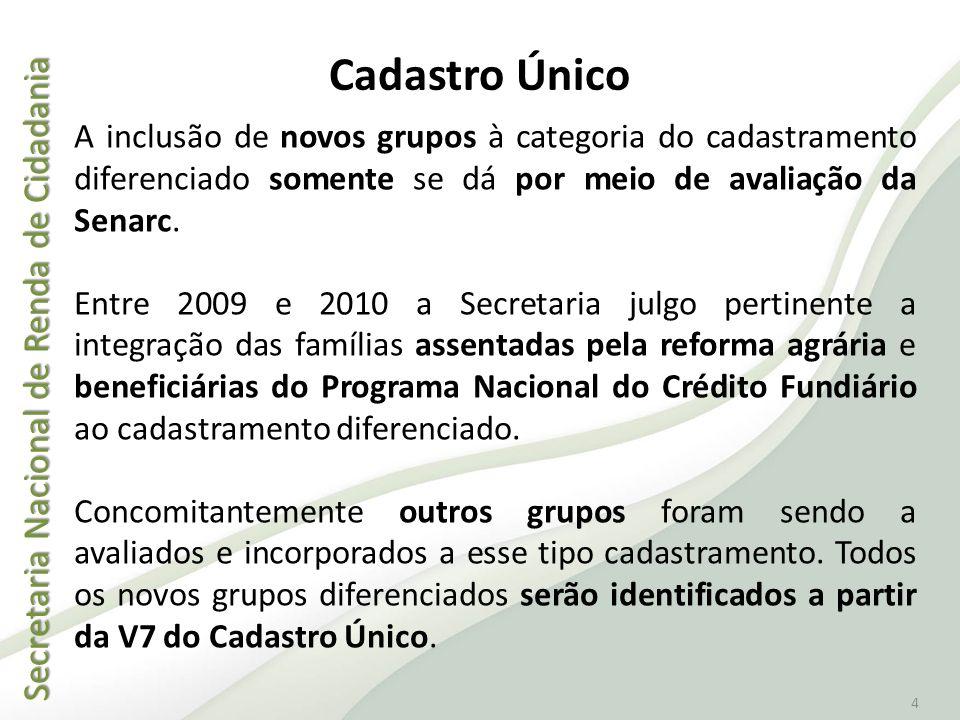 Secretaria Nacional de Renda de Cidadania Secretaria Nacional de Renda de Cidadania 4 A inclusão de novos grupos à categoria do cadastramento diferenc