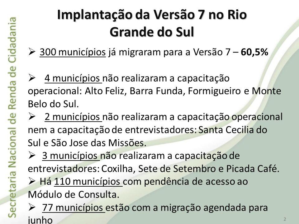 Implantação da Versão 7 no Rio Grande do Sul 300 municípios já migraram para a Versão 7 – 60,5% 4 municípios não realizaram a capacitação operacional:
