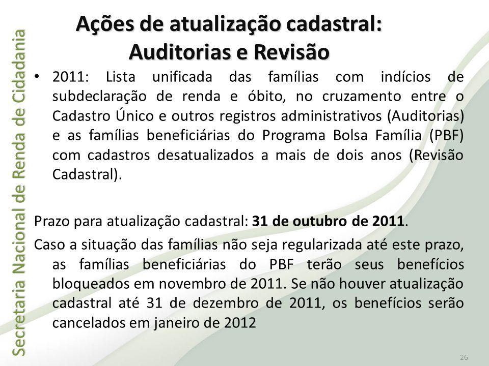 Secretaria Nacional de Renda de Cidadania Secretaria Nacional de Renda de Cidadania 26 2011: Lista unificada das famílias com indícios de subdeclaraçã