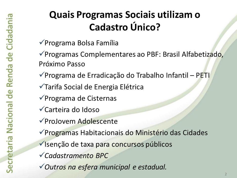 Quais Programas Sociais utilizam o Cadastro Único? Programa Bolsa Família Programas Complementares ao PBF: Brasil Alfabetizado, Próximo Passo Programa
