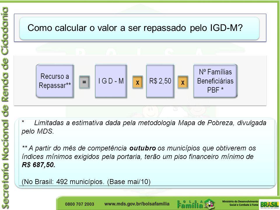Como calcular o valor a ser repassado pelo IGD-M? * Limitadas a estimativa dada pela metodologia Mapa de Pobreza, divulgada pelo MDS. ** A partir do m