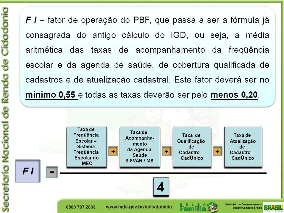 Taxa de Qualificação de Cadastro – CadÚnico Taxa de Qualificação de Cadastro – CadÚnico Taxa de Freqüência Escolar – Sistema Freqüência Escolar do MEC