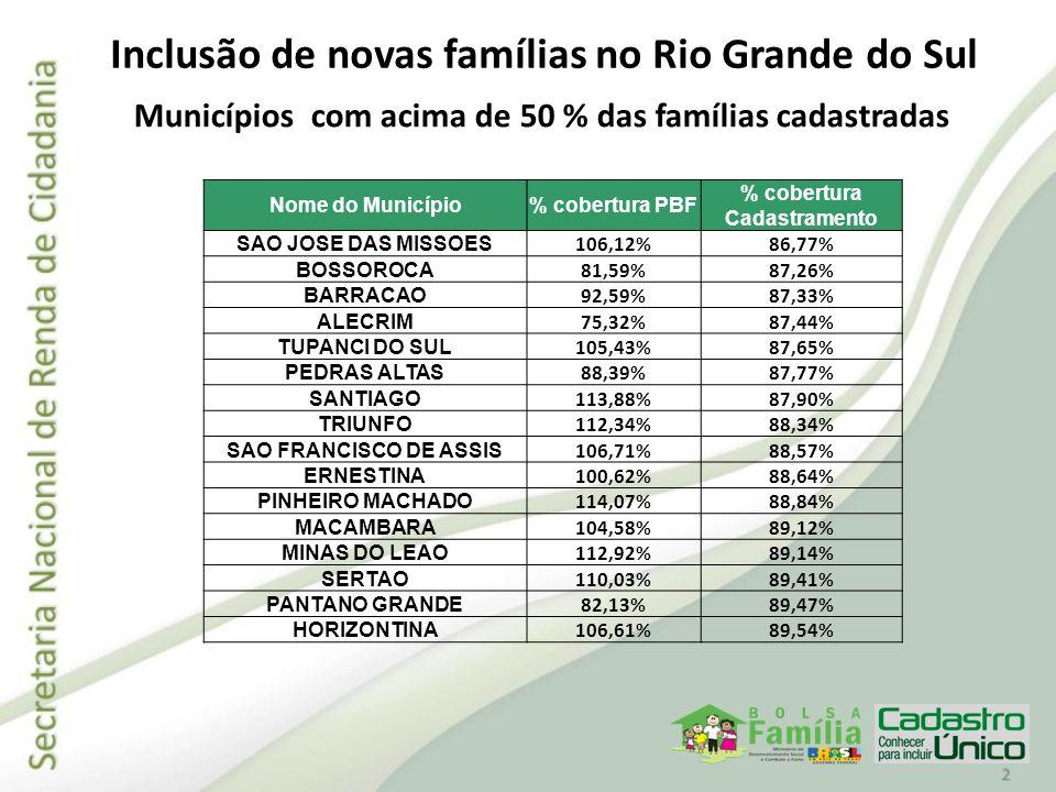 Inclusão de novas famílias no Rio Grande do Sul Municípios com acima de 50 % das famílias cadastradas Nome do Município% cobertura PBF % cobertura Cad