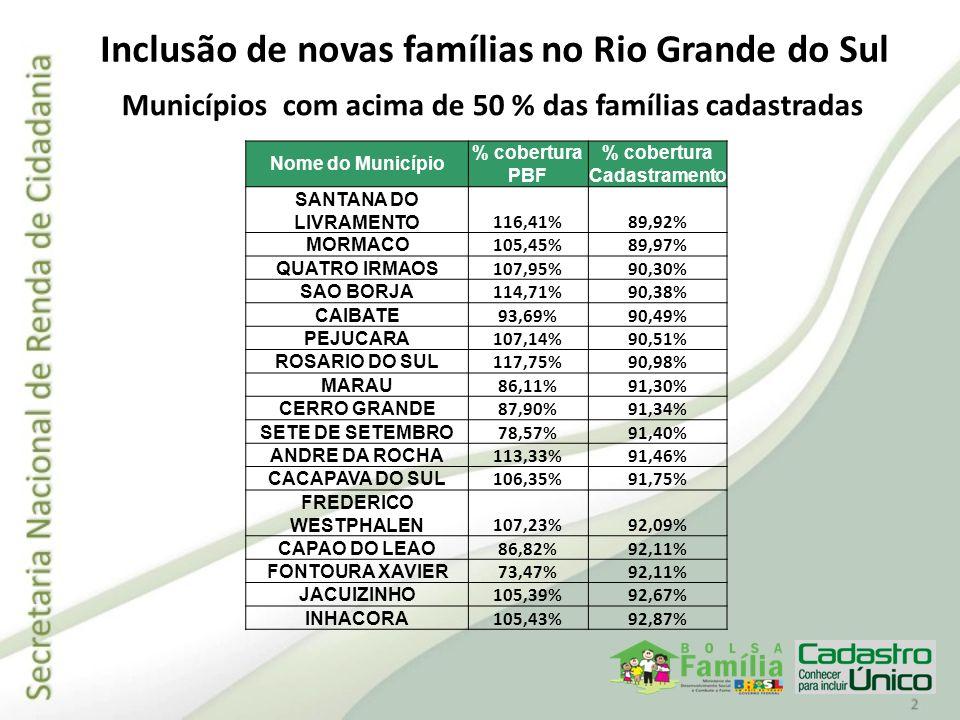 Inclusão de novas famílias no Rio Grande do Sul Municípios com acima de 50 % das famílias cadastradas Nome do Município % cobertura PBF % cobertura Ca