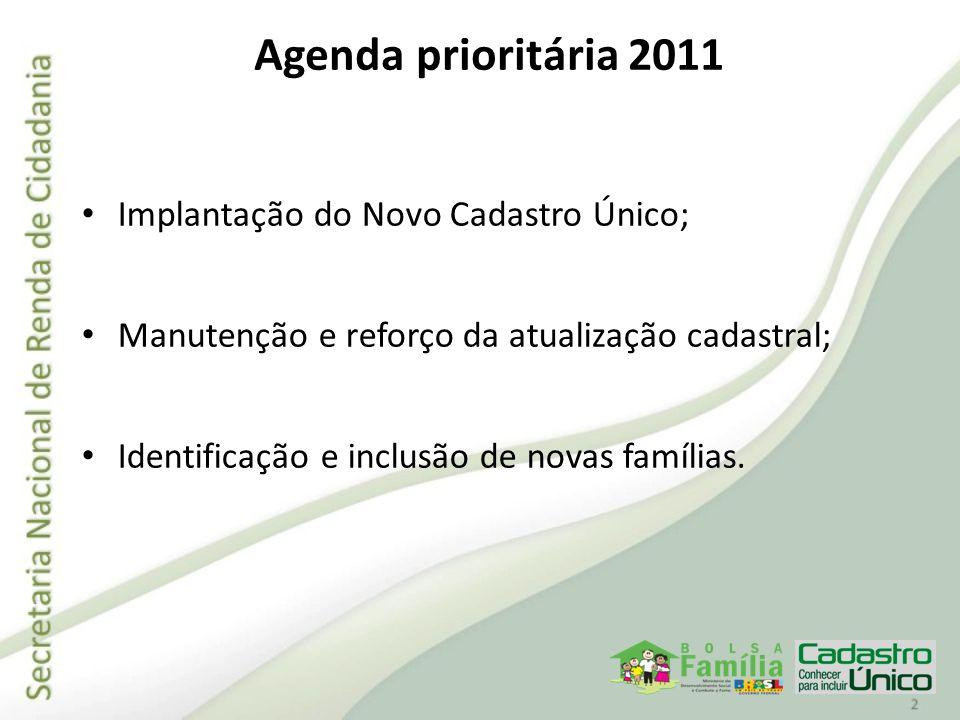 Agenda prioritária 2011 Implantação do Novo Cadastro Único; Manutenção e reforço da atualização cadastral; Identificação e inclusão de novas famílias.