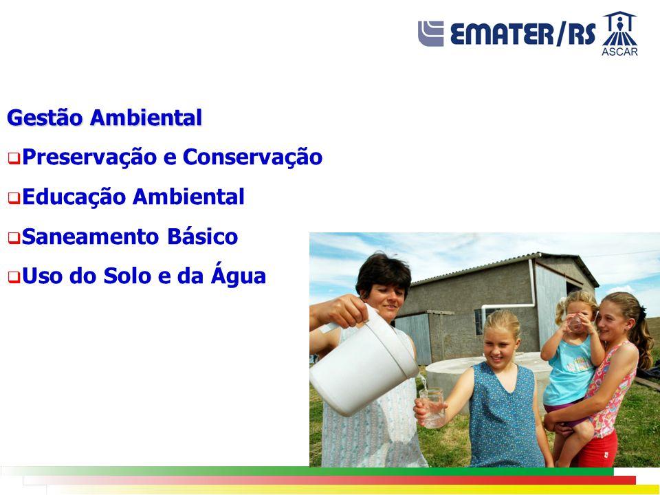 Gestão Ambiental Preservação e Conservação Educação Ambiental Saneamento Básico Uso do Solo e da Água
