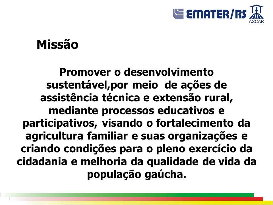 Missão Promover o desenvolvimento sustentável,por meio de ações de assistência técnica e extensão rural, mediante processos educativos e participativo
