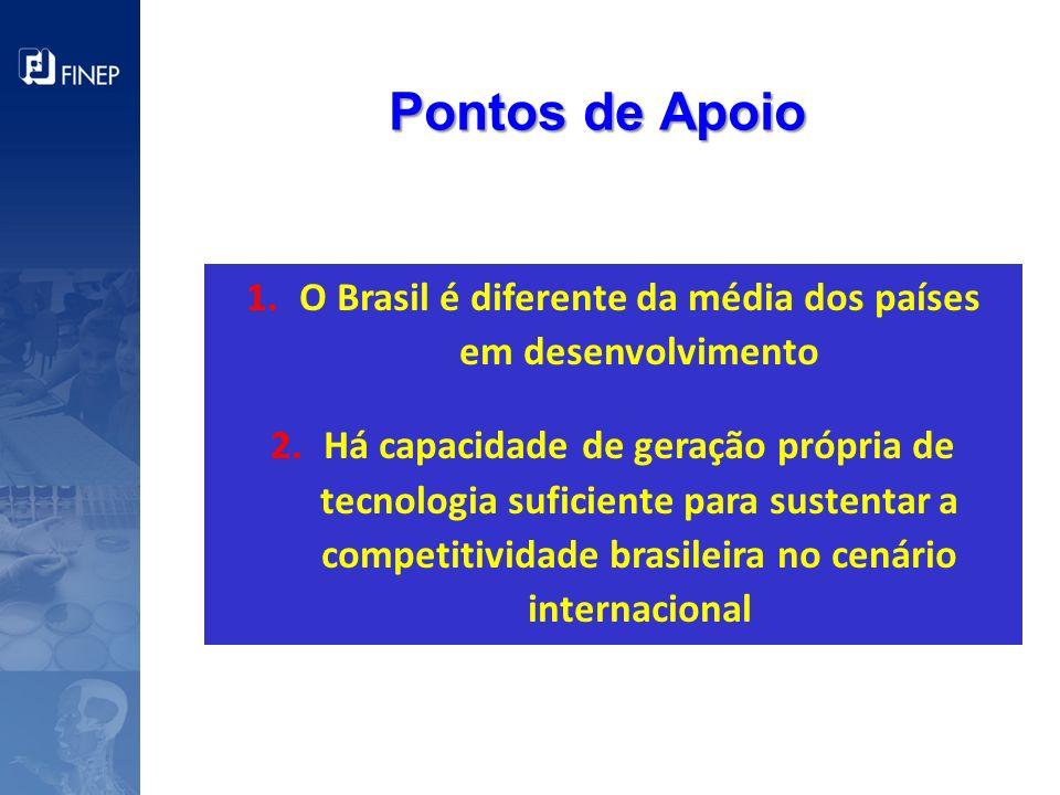 Pontos de Apoio 1.O Brasil é diferente da média dos países em desenvolvimento 2.Há capacidade de geração própria de tecnologia suficiente para sustent