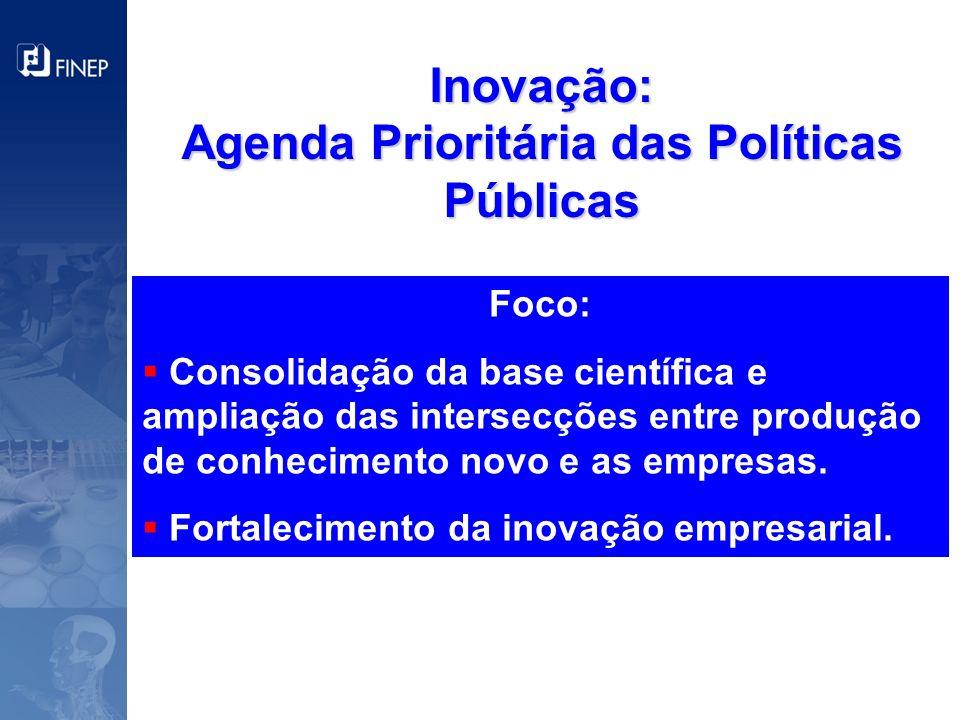 Foco: Consolidação da base científica e ampliação das intersecções entre produção de conhecimento novo e as empresas. Fortalecimento da inovação empre