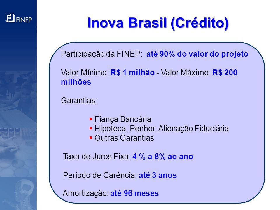Inova Brasil (Crédito) Participação da FINEP: até 90% do valor do projeto Valor Mínimo: R$ 1 milhão - Valor Máximo: R$ 200 milhões Garantias: Fiança B