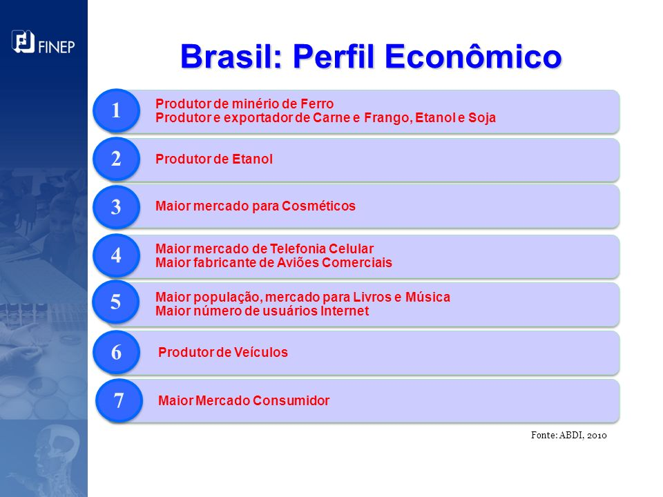 Produtor de minério de Ferro Produtor e exportador de Carne e Frango, Etanol e Soja Produtor de minério de Ferro Produtor e exportador de Carne e Fran