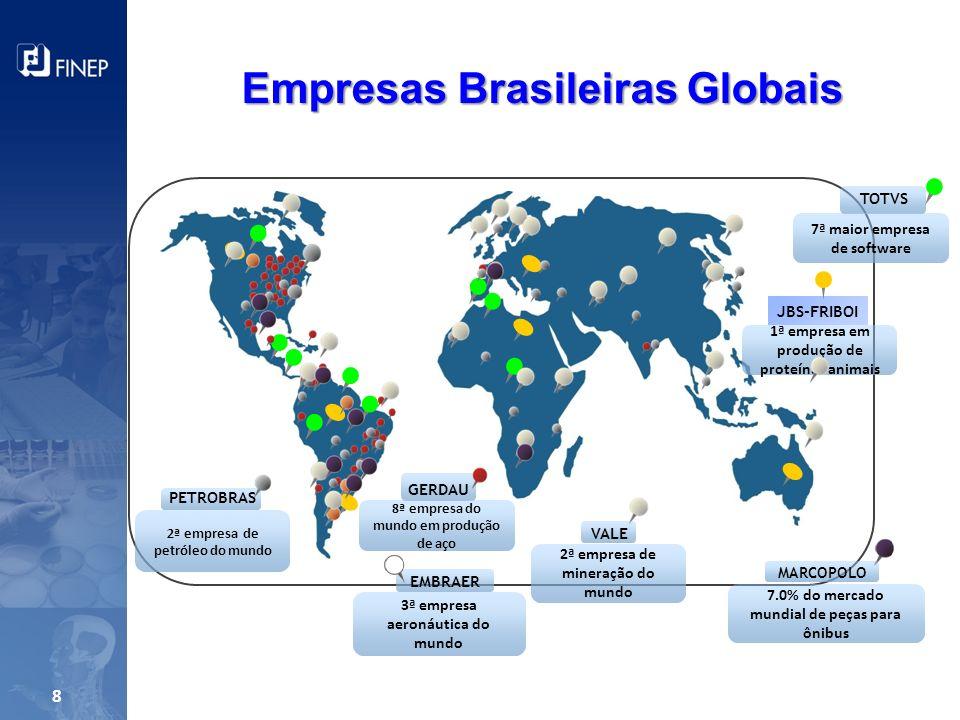 3ª empresa aeronáutica do mundo TOTVS 7ª maior empresa de software JBS-FRIBOI 1ª empresa em produção de proteínas animais GERDAU 8ª empresa do mundo e