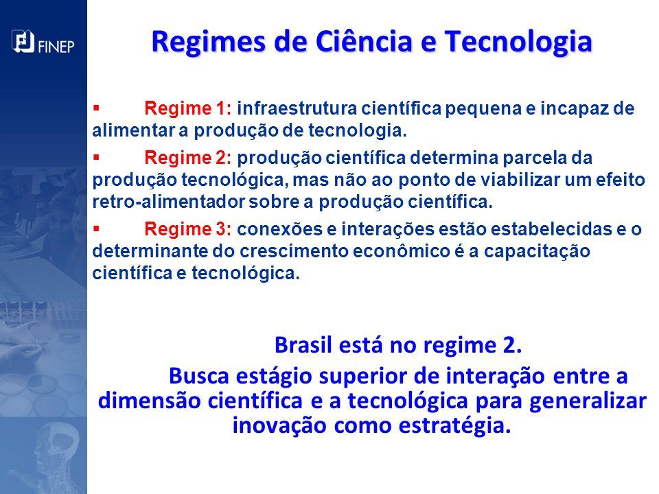 Regimes de Ciência e Tecnologia Regime 1: infraestrutura científica pequena e incapaz de alimentar a produção de tecnologia. Regime 2: produção cientí