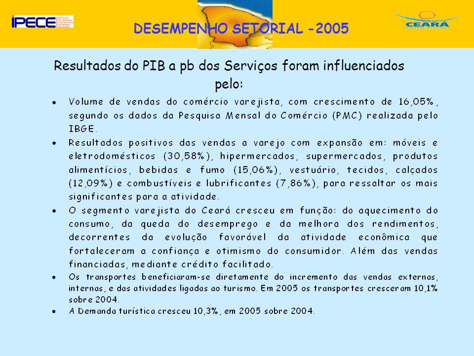 D Resultados do PIB a pb dos Serviços foram influenciados pelo: DESEMPENHO SETORIAL -2005