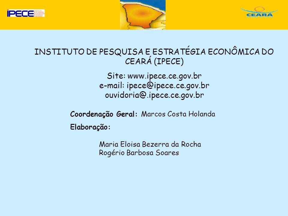 D Coordenação Geral: Marcos Costa Holanda Elaboração: Maria Eloisa Bezerra da Rocha Rogério Barbosa Soares INSTITUTO DE PESQUISA E ESTRATÉGIA ECONÔMIC