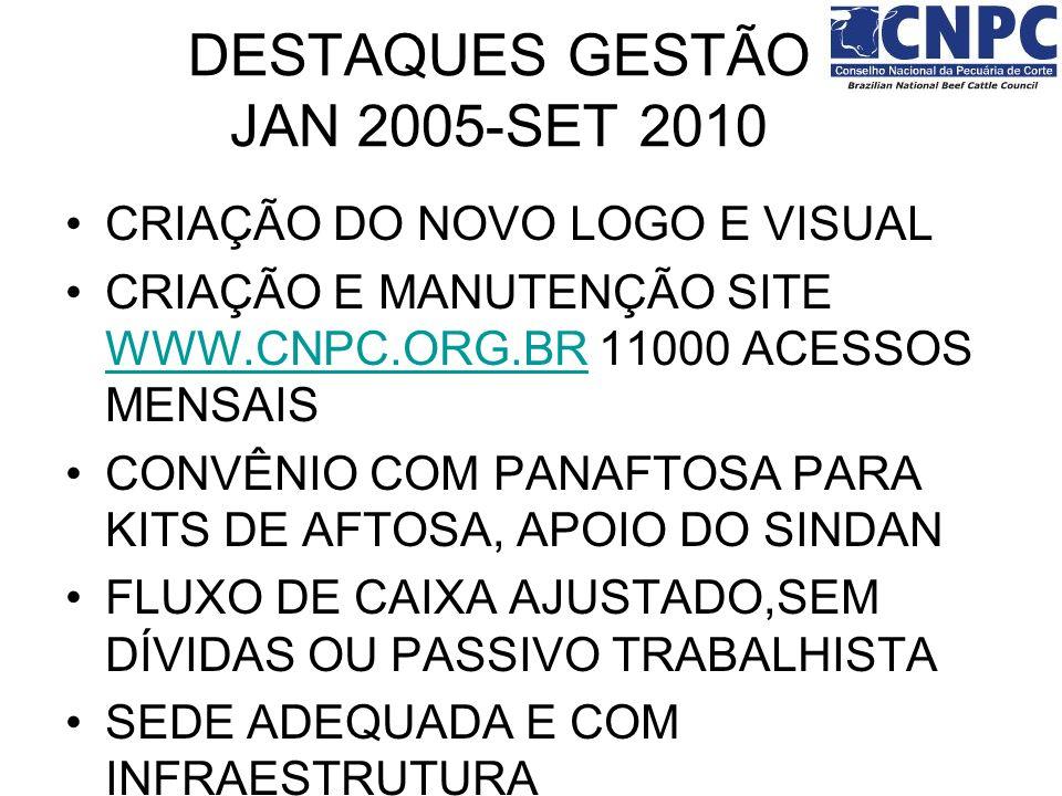 DESTAQUES GESTÃO JAN 2005 – SET 2010 PARTICIPAÇÃO EM PALESTRAS E ENTREVISTAS EM EVENTOS INTERNACIONAIS DA OIE,FAO,OPAS,GIEFA,USDA,CVP,ETC TAMBÉM EM EVENTOS NACIONAIS E REUNIÕES DE TRABALHO AUDIENCIAS COM MINISTROS E OUTRAS AUTORIDADES ATENDIMENTO PRIORITÁRIO ÀS SOLICITAÇÕES DA MÍDIA