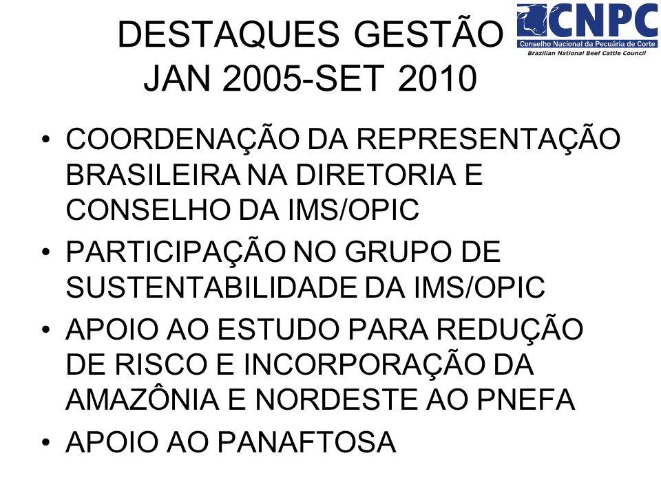 COORDENAÇÃO DA REPRESENTAÇÃO BRASILEIRA NA DIRETORIA E CONSELHO DA IMS/OPIC PARTICIPAÇÃO NO GRUPO DE SUSTENTABILIDADE DA IMS/OPIC APOIO AO ESTUDO PARA