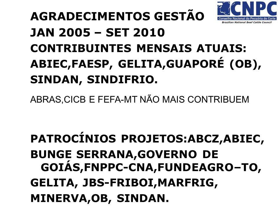 AGRADECIMENTOS GESTÃO JAN 2005 – SET 2010 CONTRIBUINTES MENSAIS ATUAIS: ABIEC,FAESP, GELITA,GUAPORÉ (OB), SINDAN, SINDIFRIO. ABRAS,CICB E FEFA-MT NÃO