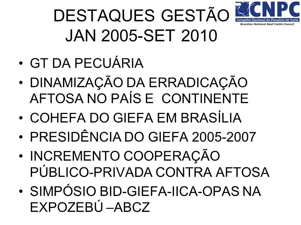 GT DA PECUÁRIA DINAMIZAÇÃO DA ERRADICAÇÃO AFTOSA NO PAÍS E CONTINENTE COHEFA DO GIEFA EM BRASÍLIA PRESIDÊNCIA DO GIEFA 2005-2007 INCREMENTO COOPERAÇÃO