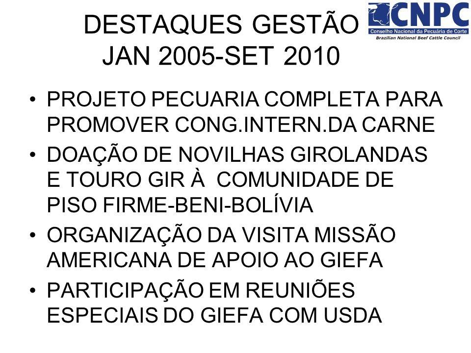 STAND GIEFA NA EXPOZEBÚ DISCUSSÃO E REDAÇÃO DAS CARTAS DAS EXPOZEBÚS DE 2008 e 2009 3 SIMPÓSIOS CNPC ABCZ SANIDADE ANIMAL E SUSTENTABILIDADE-GEE PECUÁRIA STAND E PALESTRA NA CONFERENCIA MUNDIAL SOBRE AFTOSA EM ASUNCIÓN DESTAQUES GESTÃO JAN 2005-SET 2010