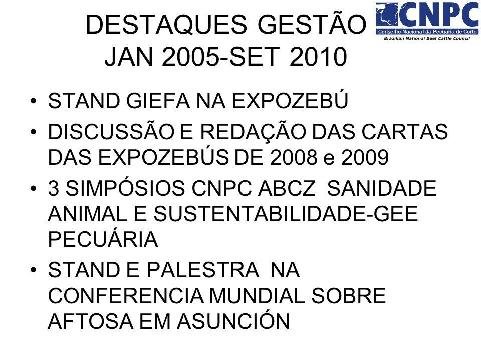 STAND GIEFA NA EXPOZEBÚ DISCUSSÃO E REDAÇÃO DAS CARTAS DAS EXPOZEBÚS DE 2008 e 2009 3 SIMPÓSIOS CNPC ABCZ SANIDADE ANIMAL E SUSTENTABILIDADE-GEE PECUÁ