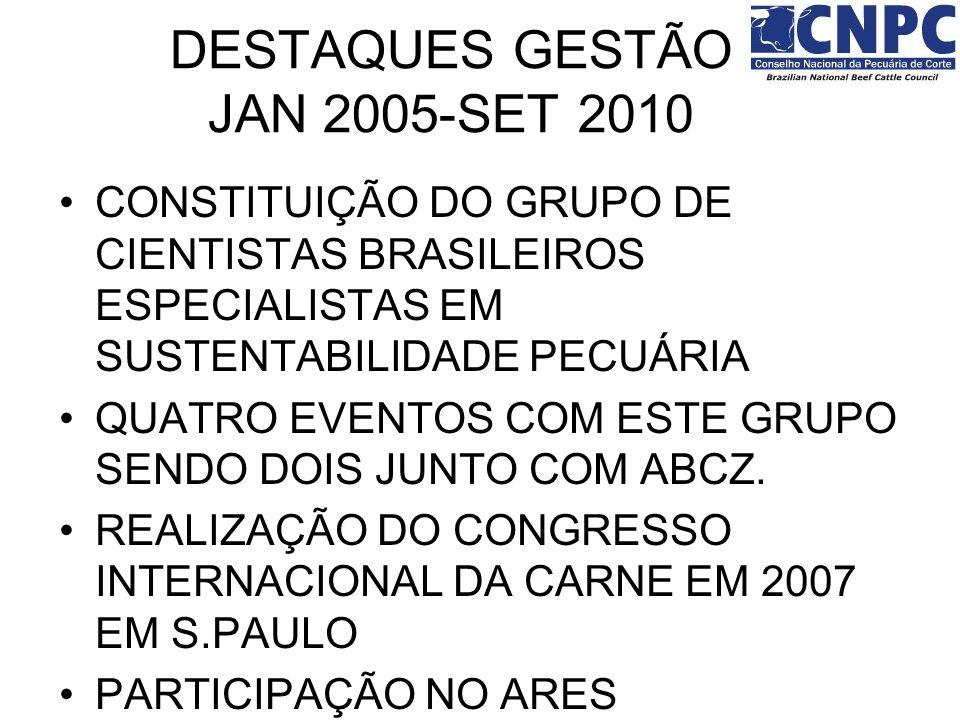 DISCUSSÃO DO FUTURO DO PNEFA COM OU SEM VACINAÇÃO CONTRA AFTOSA NA FEICORTE –2010 CD MUSICAL PELOS 150 ANOS DO MAPA CD INCENTIVANDO VACINAÇÃO CONTRA AFTOSA PUBLICAÇÕES SOBRE GIEFA E SUSTENTABILIDADE PECUÁRIA, INCLUSIVE EM INGLES E ESPANHOL INCREMENTO COOPERAÇÃO DESTAQUES GESTÃO JAN 2005-SET 2010
