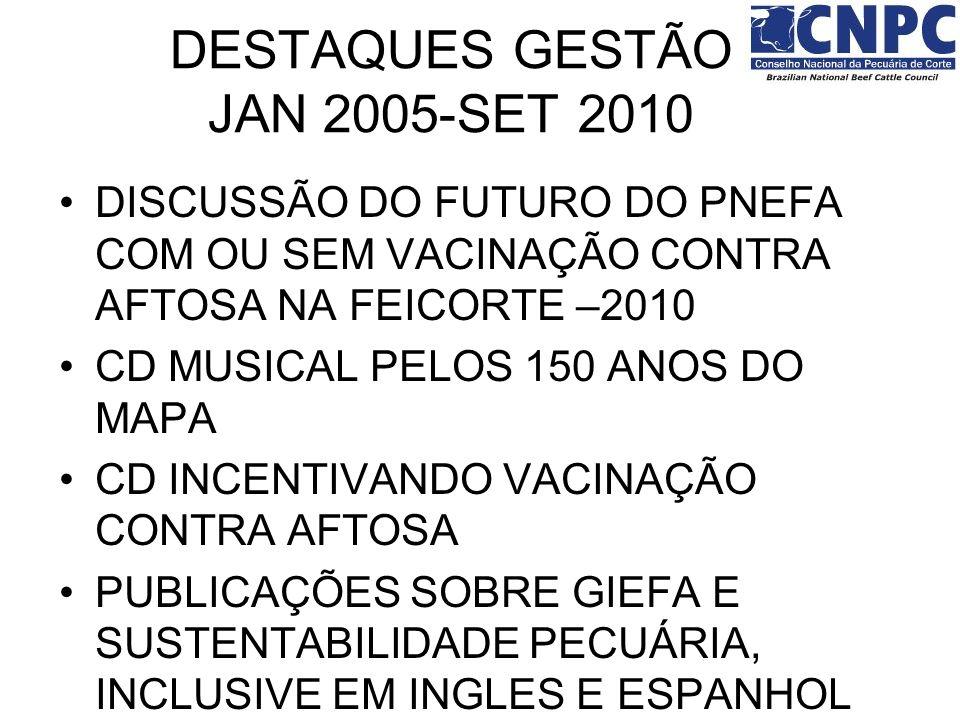 APOIO A VISITAS INTERNACIONAIS DE DIRIGENTES DA OIE,IMS/OPIC,IICA E FAO AO BRASIL PARTICIPAÇÃO NO CONSELHO DO AGRONEGÓCIO DO MAPA, DA FIESP E EM CAMARAS SETORIAIS DO MAPA E DA SAA-SP PUBLICAÇÕES ORIENTATIVAS PARA VACINAÇÃO ANTI AFTOSA CRIAÇÃO DO DISQUE VACINA AFTOSA DESTAQUES GESTÃO JAN 2005-SET 2010
