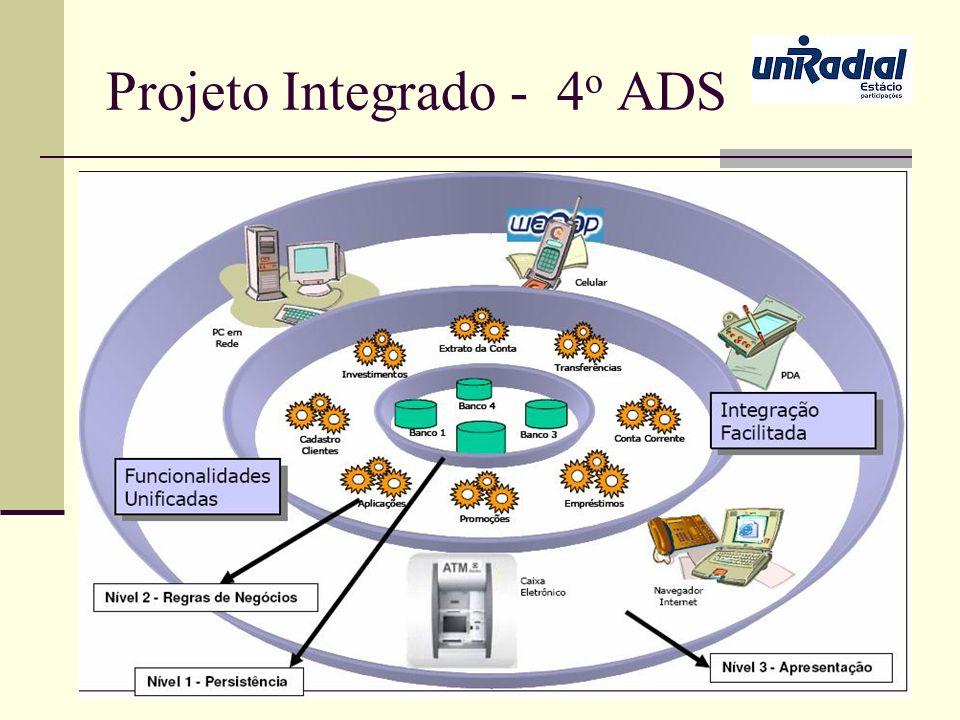 Projeto Integrado - 4 o ADS