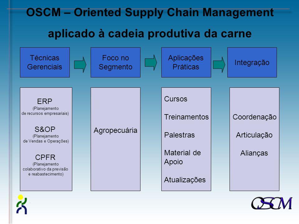 OSCM – Oriented Supply Chain Management aplicado à cadeia produtiva da carne Técnicas Gerenciais Foco no Segmento Aplicações Práticas Integração ERP (